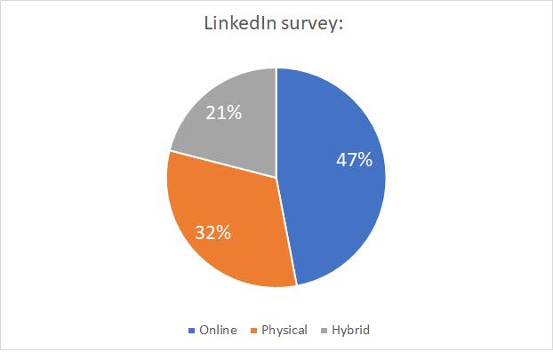 event-survey-jobtiger-pie-chart-02-en