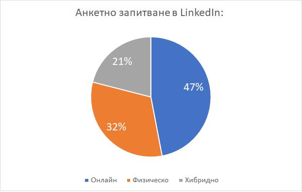 event-survey-jobtiger-pie-chart-02