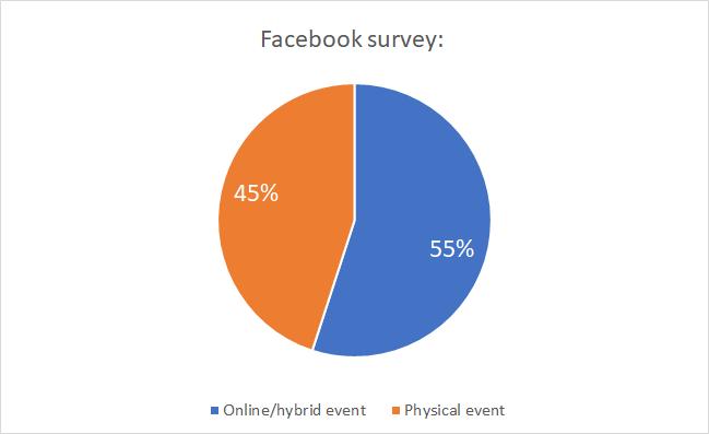 event-survey-jobtiger-pie-chart-03-en