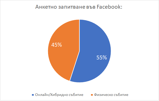 event-survey-jobtiger-pie-chart-03