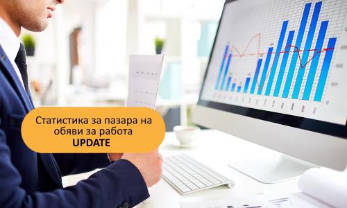 """139% ръст на обявите за работа в сектора """"Хотелиерство и ресторантьорство"""""""