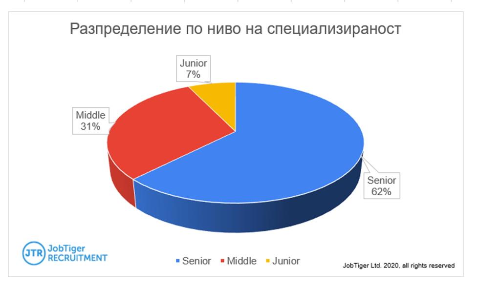 JTR_Poll_img1