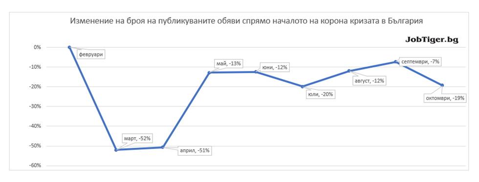 October_2020_graph_1