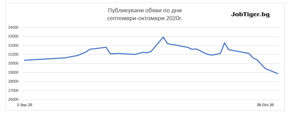 October_2020_graph_2