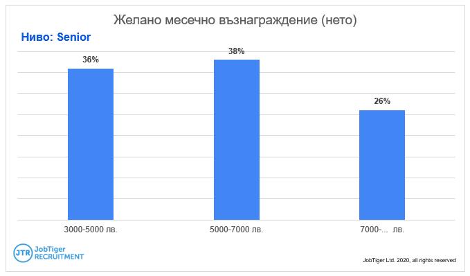 JTR_Poll_img7