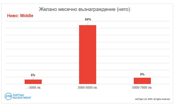 JTR_Poll_img8