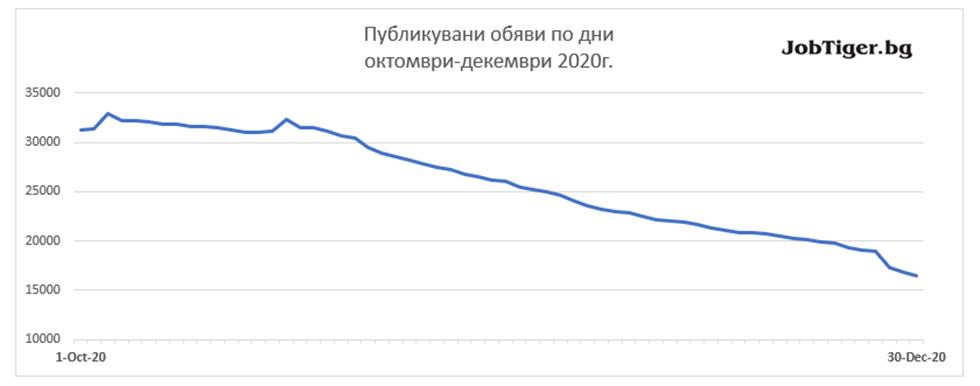 job_stats_Jan2021_1