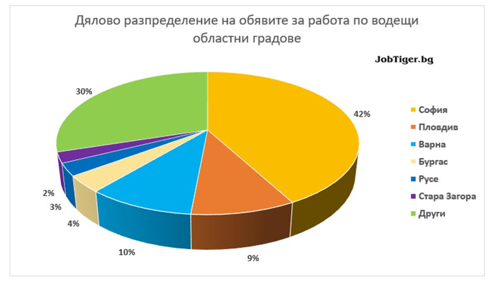 Jobstats_June_2021_4