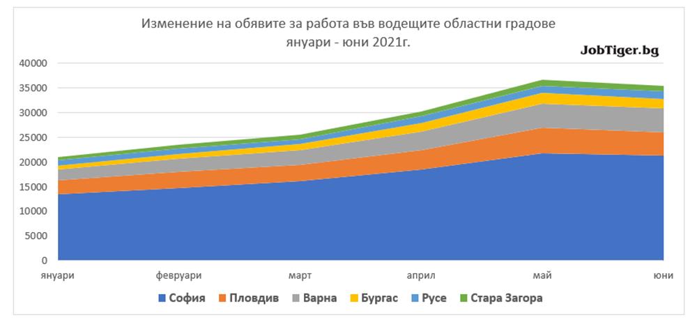 Jobstats_June_2021_5