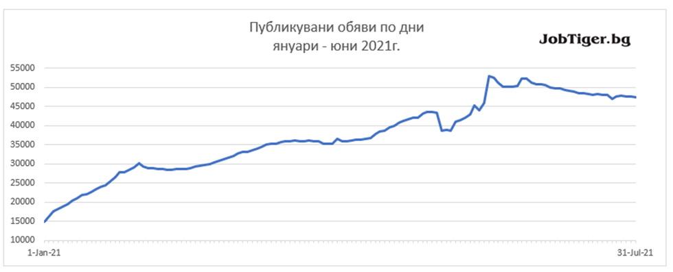 Job_Stats_July_2021_1