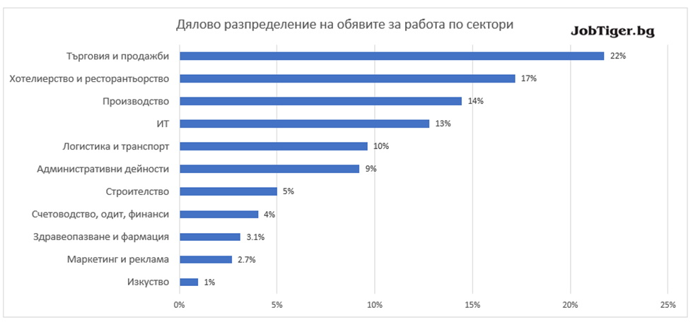 Job_Stats_July_2021_2