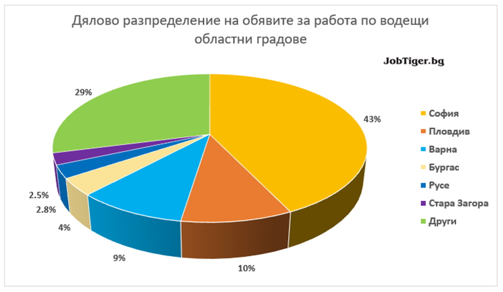 Job_Stats_July_2021_4