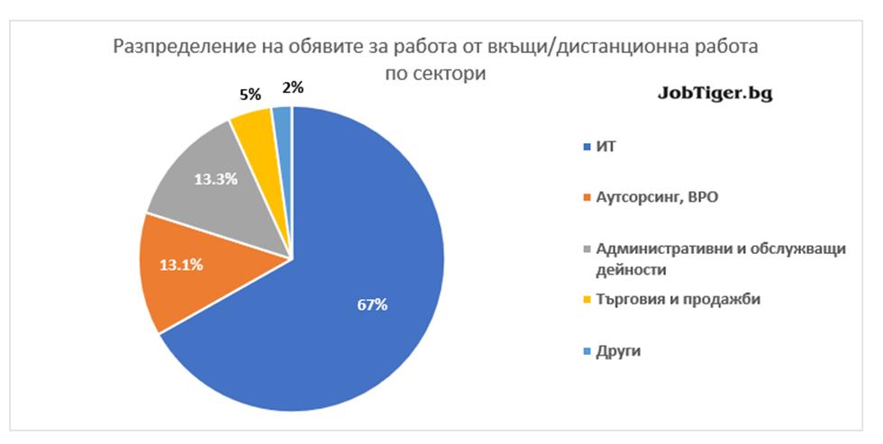 Job_Stats_Aug_2021_4