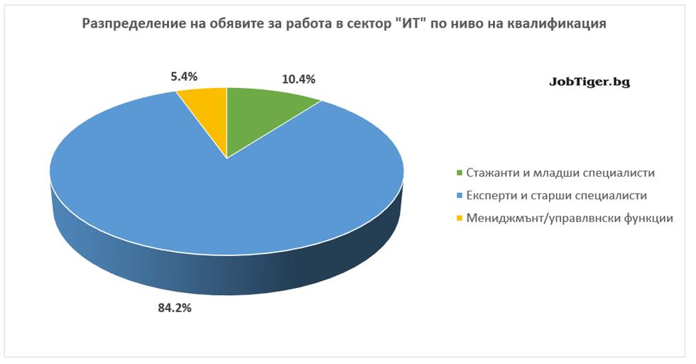 Job_Stats_Sept_2021_3