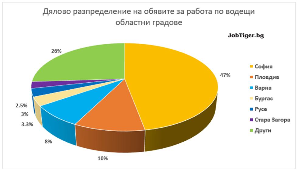 Job_Stats_Sept_2021_6